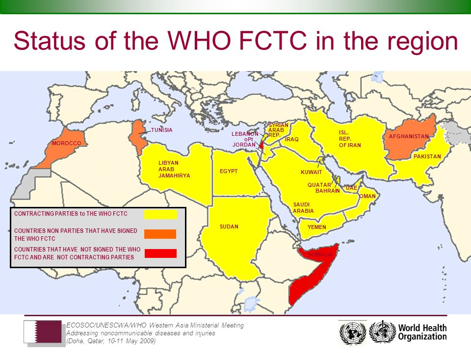 ECOSOC/UNESCWA/WHO Western Asia Ministerial Meeting Addressing noncommunicable diseases and injuries (Doha, Qatar, 10-11 May 2009) Status of the WHO FCTC in the region EGYPT LIBYAN ARAB JAMAHIRYA ISL.
