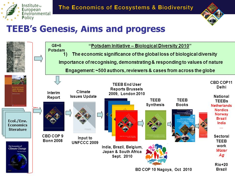 TEEBs Genesis, Aims and progress Potsdam Initiative – Biological Diversity 2010 1)The economic significance of the global loss of biological diversity Importance of recognising, demonstrating & responding to values of nature Engagement: ~500 authors, reviewers & cases from across the globe Interim Report India, Brazil, Belgium, Japan & South Africa Sept.
