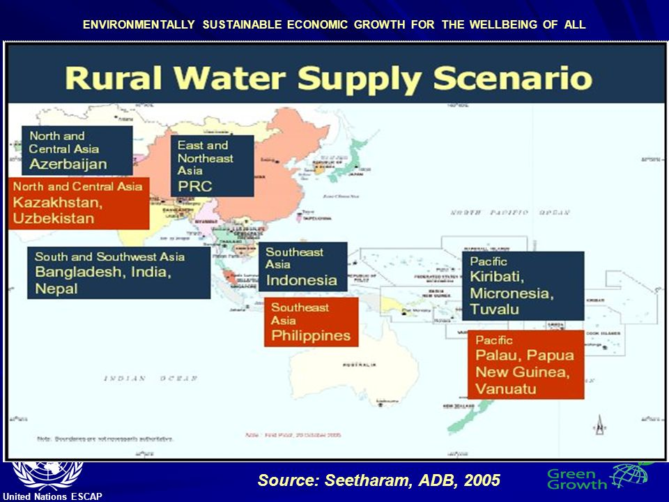 United Nations ESCAP ENVIRONMENTALLY SUSTAINABLE ECONOMIC GROWTH FOR THE WELLBEING OF ALL Source: Seetharam, ADB, 2005