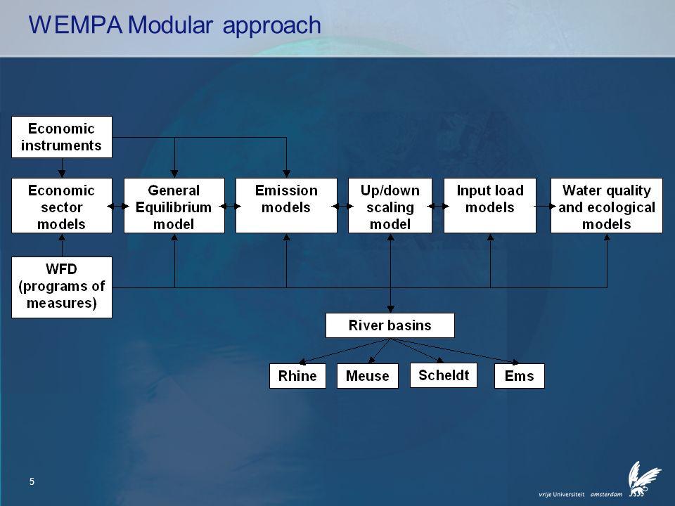 5 WEMPA Modular approach