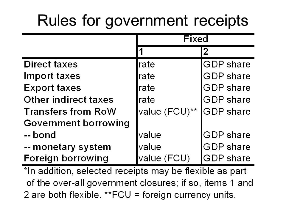 Rules for government receipts