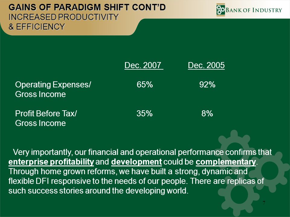 7 GAINS OF PARADIGM SHIFT CONTD INCREASED PRODUCTIVITY & EFFICIENCY Dec.
