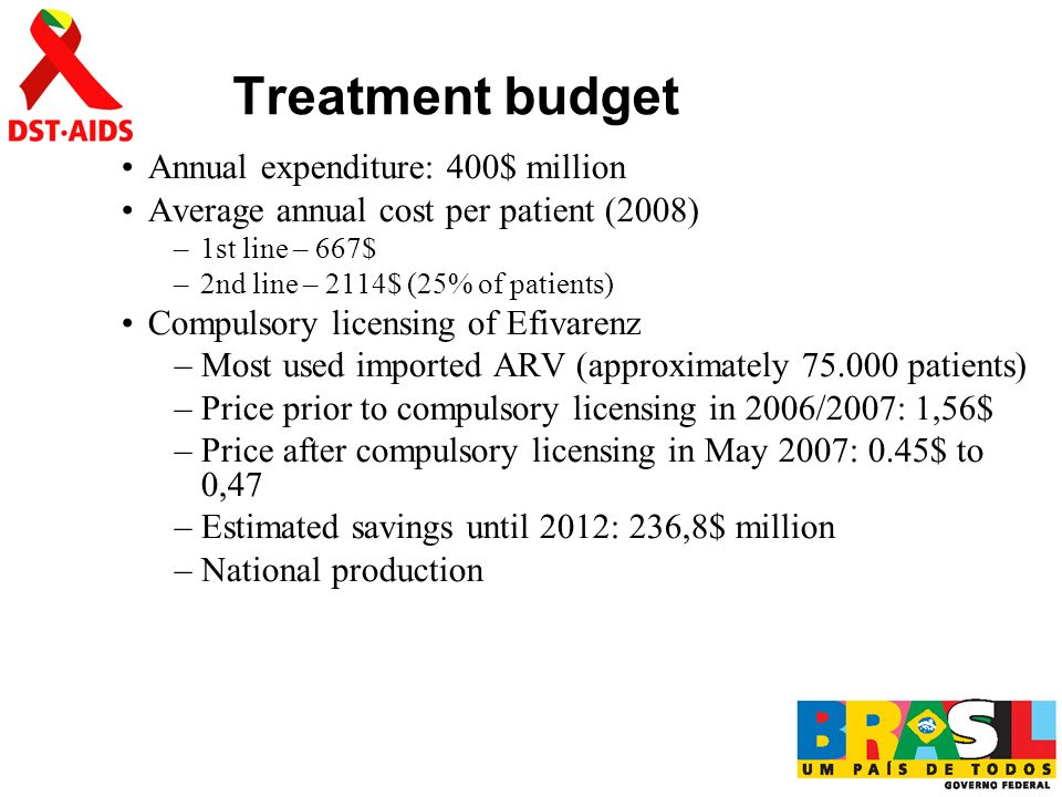 Treatment budget Annual expenditure: 400$ million Average annual cost per patient (2008) –1st line – 667$ –2nd line – 2114$ (25% of patients) Compulsory licensing of Efivarenz –Most used imported ARV (approximately 75.000 patients) –Price prior to compulsory licensing in 2006/2007: 1,56$ –Price after compulsory licensing in May 2007: 0.45$ to 0,47 –Estimated savings until 2012: 236,8$ million –National production