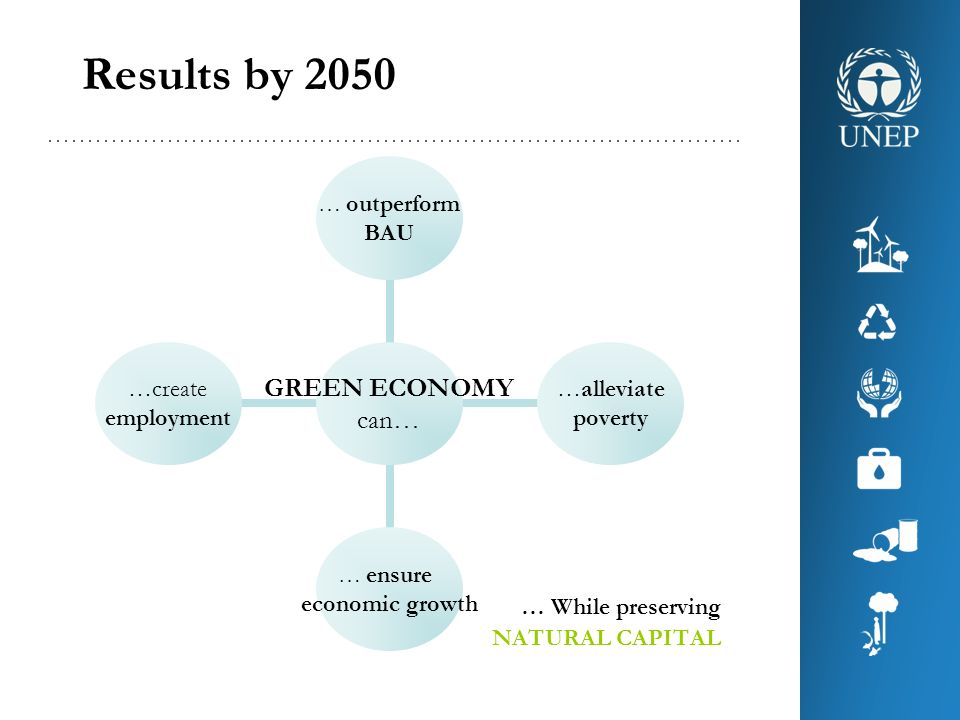 Results by 2050 … While preserving NATURAL CAPITAL GREEN ECONOMY can… … outperform BAU …alleviate poverty … ensure economic growth …create employment