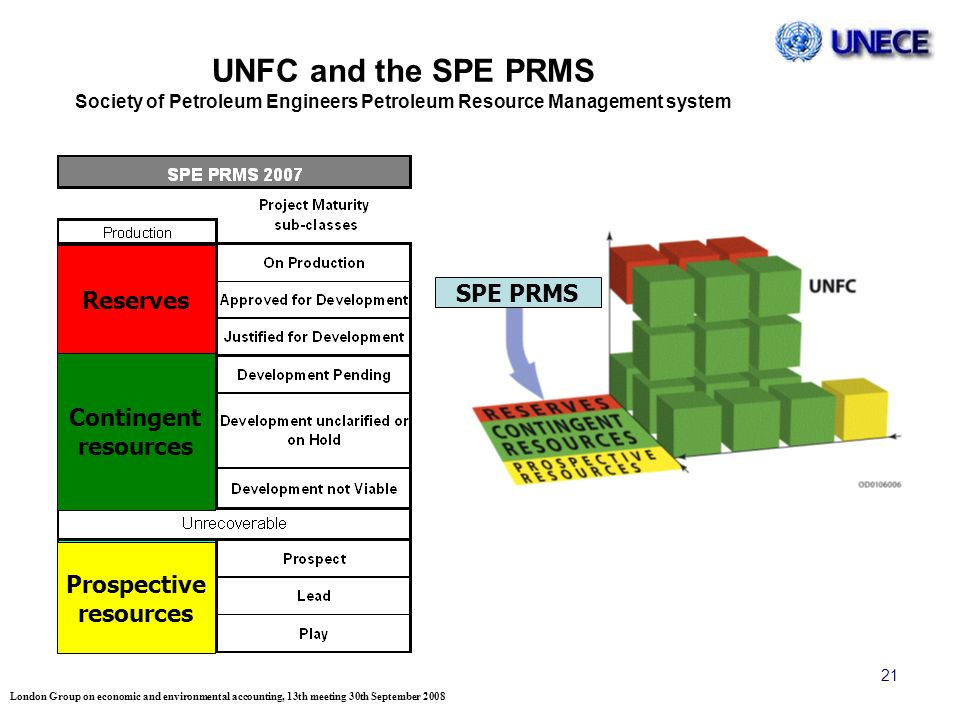 London Group on economic and environmental accounting, 13th meeting 30th September UNFC and the SPE PRMS Society of Petroleum Engineers Petroleum Resource Management system ReservesReserves –111,112,113 Proved reserves 111 Contingent resourcesContingent resources –121,122,123,221,222,223, ……..