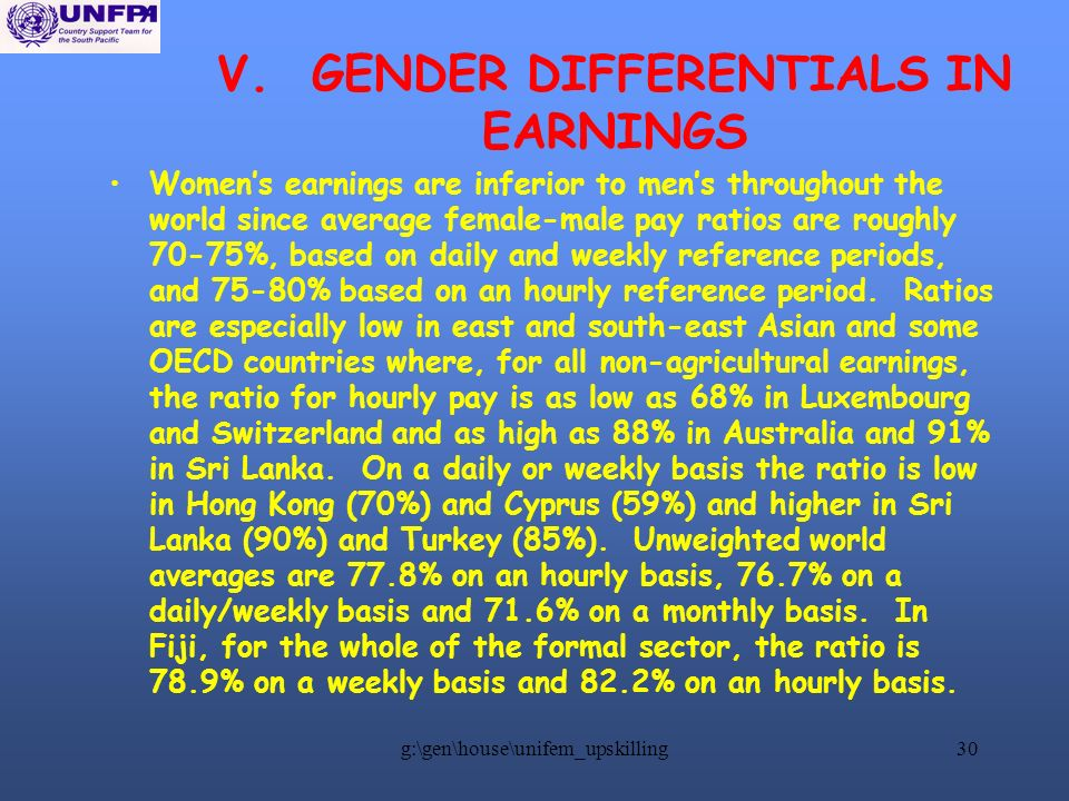 g:\gen\house\unifem_upskilling30 V. GENDER DIFFERENTIALS IN EARNINGS Womens earnings are inferior to mens throughout the world since average female-ma