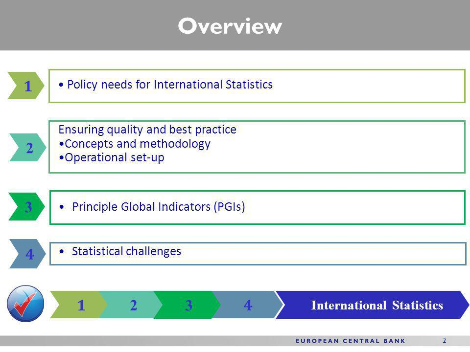 2 1 4 Policy needs for International Statistics 2 Statistical challenges Ensuring quality and best practice Concepts and methodology Operational set-up Principle Global Indicators (PGIs) Overview International Statistics