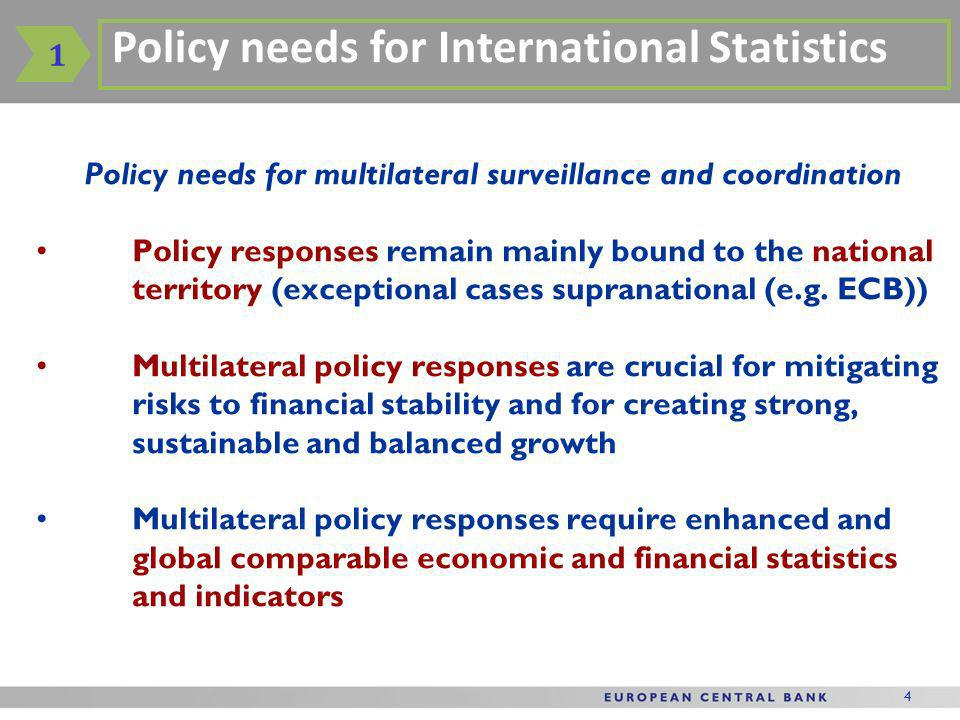 4 Policy needs for multilateral surveillance and coordination Policy responses remain mainly bound to the national territory (exceptional cases supranational (e.g.