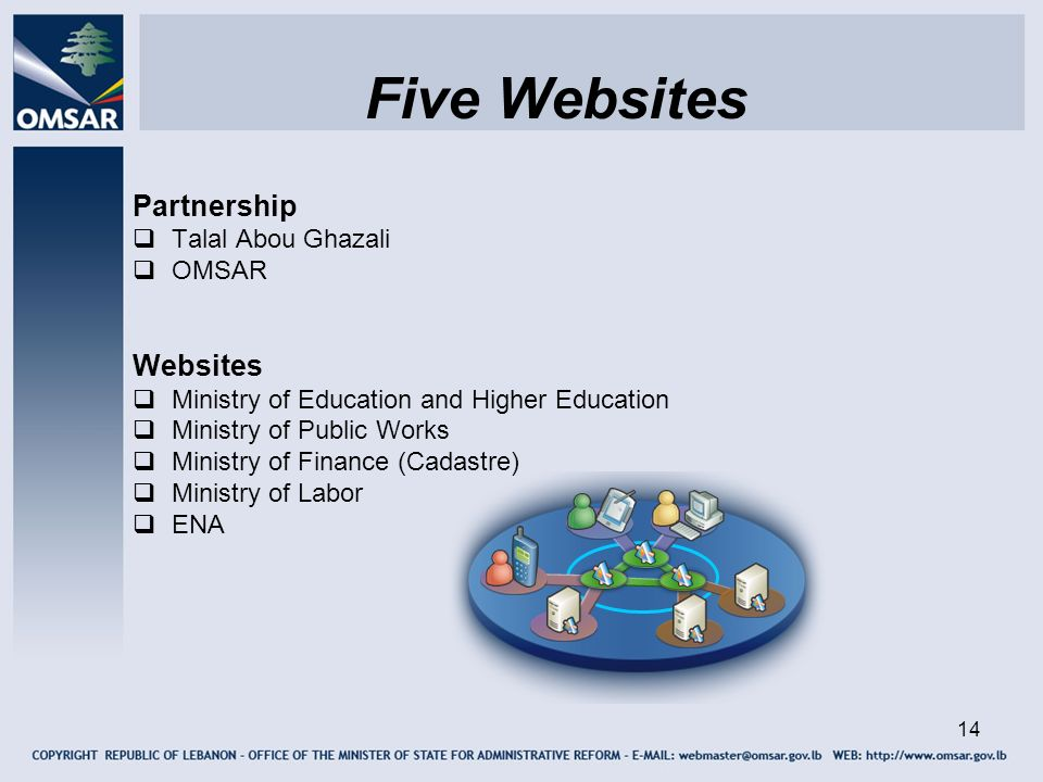 14 Five Websites Partnership Talal Abou Ghazali OMSAR Websites Ministry of Education and Higher Education Ministry of Public Works Ministry of Finance