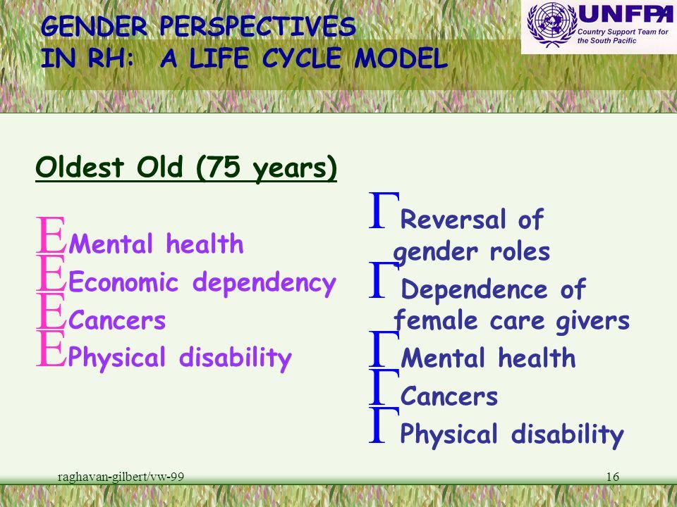 raghavan-gilbert/vw-9915 Old Age (65-74) E Widowed or in care giving role - social alienation - poverty - failing health G Weakening or reversal of ge