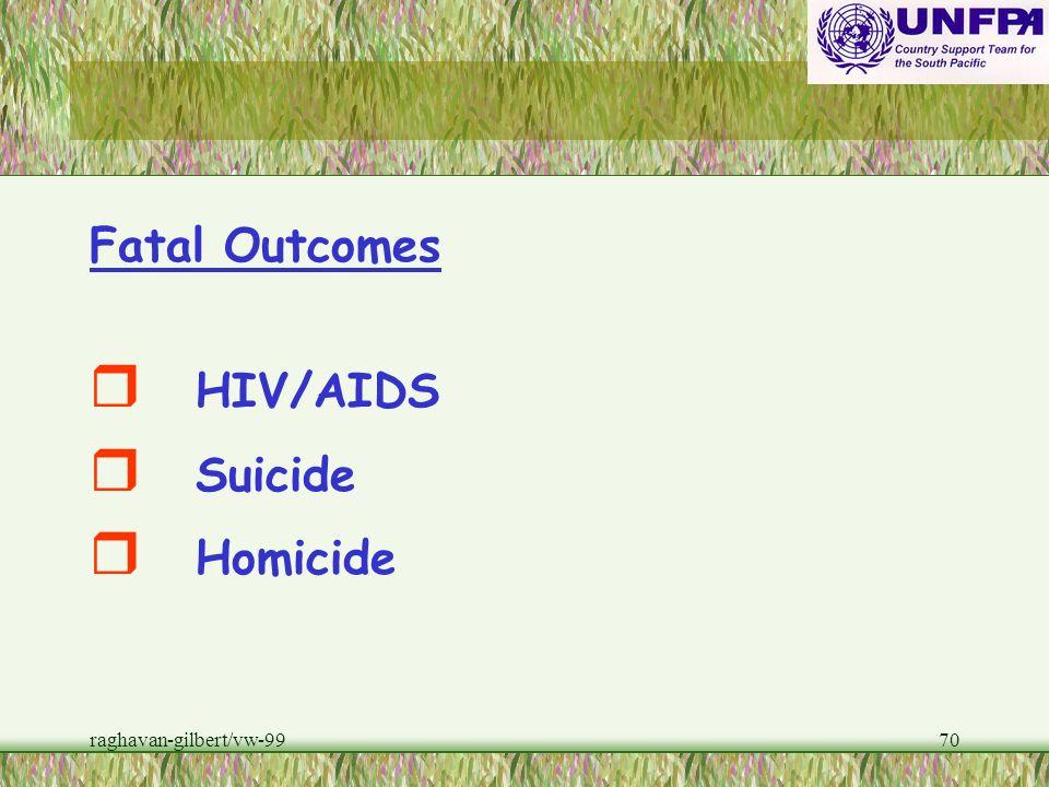 raghavan-gilbert/vw-9969 Mental health consequences n Post-traumatic stress disorder n Depression n Anxiety n Sexual dysfunction n Eating disorders n
