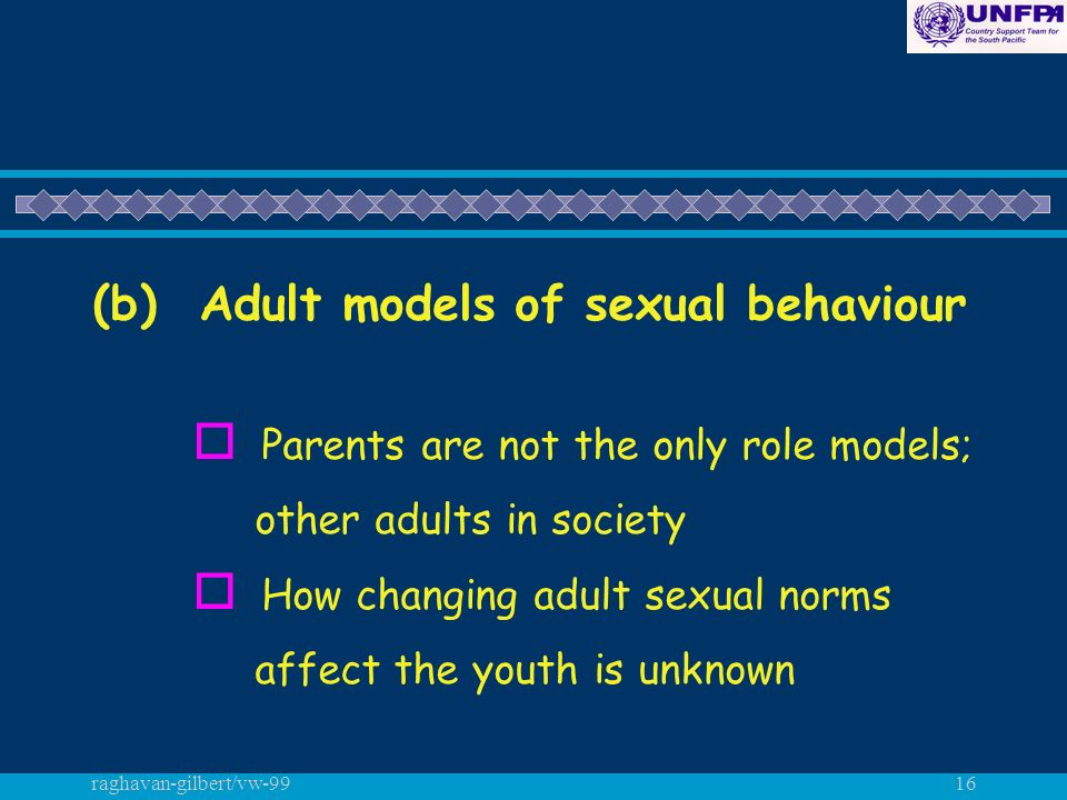 raghavan-gilbert/vw-9916 (b)Adult models of sexual behaviour o Parents are not the only role models; other adults in society o How changing adult sexual norms affect the youth is unknown