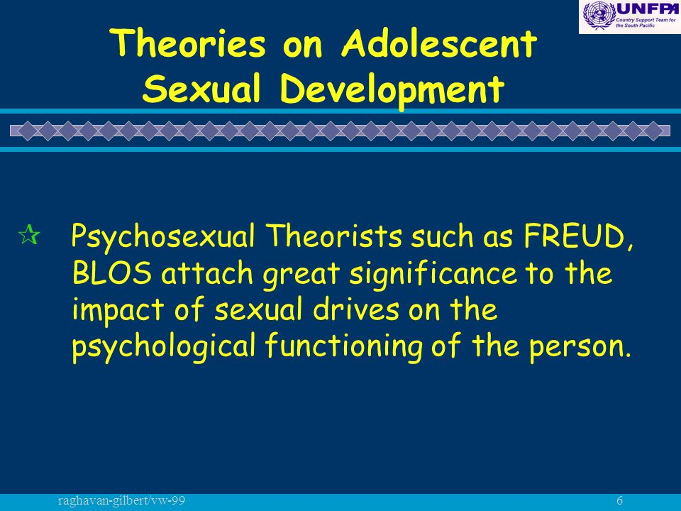 raghavan-gilbert/vw-996 Theories on Adolescent Sexual Development ¶Psychosexual Theorists such as FREUD, BLOS attach great significance to the impact of sexual drives on the psychological functioning of the person.