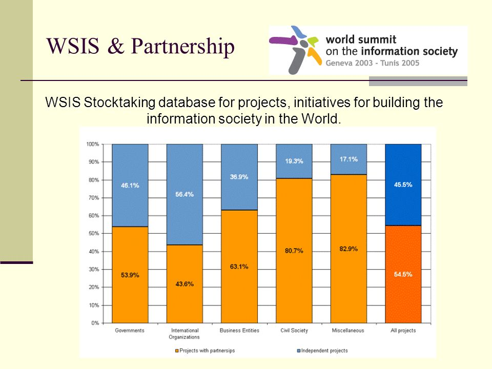 WSIS & Partnership WSIS Stocktaking database for projects, initiatives for building the information society in the World.