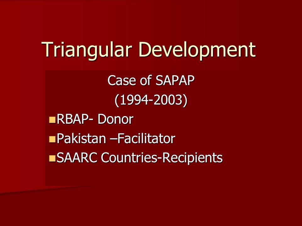 Triangular Development Case of SAPAP (1994-2003) RBAP- Donor RBAP- Donor Pakistan –Facilitator Pakistan –Facilitator SAARC Countries-Recipients SAARC Countries-Recipients