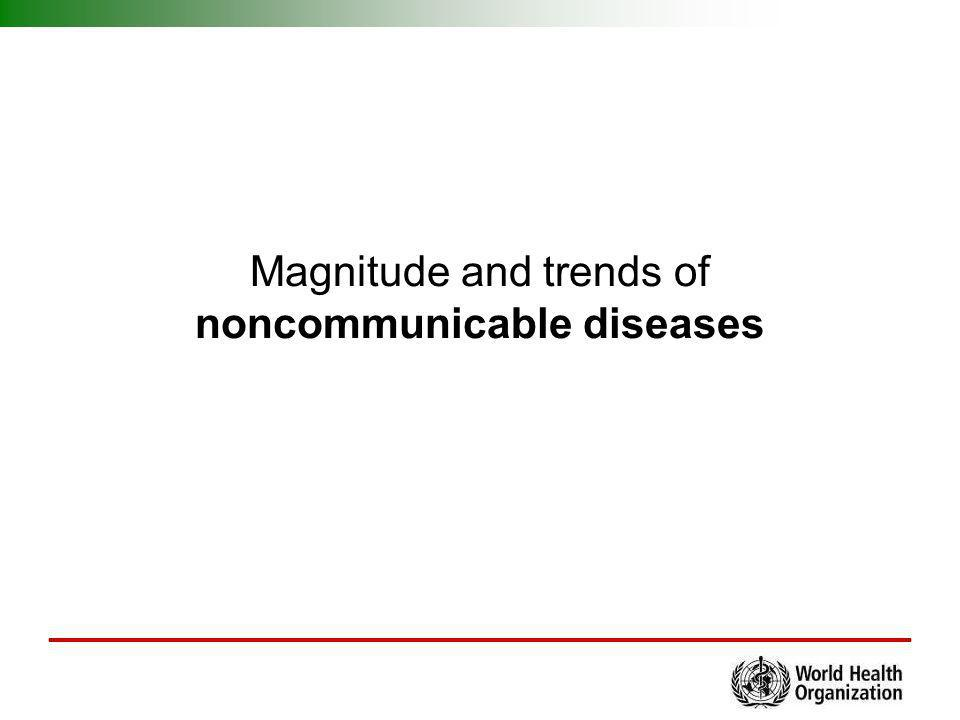 Magnitude and trends of noncommunicable diseases