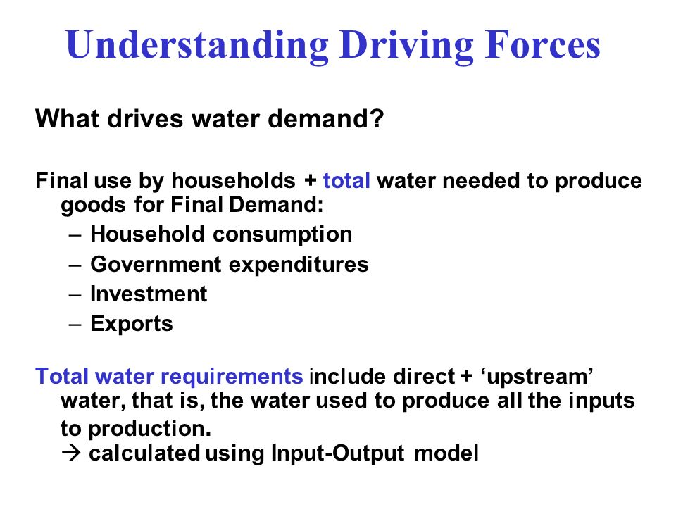 Understanding Driving Forces What drives water demand.