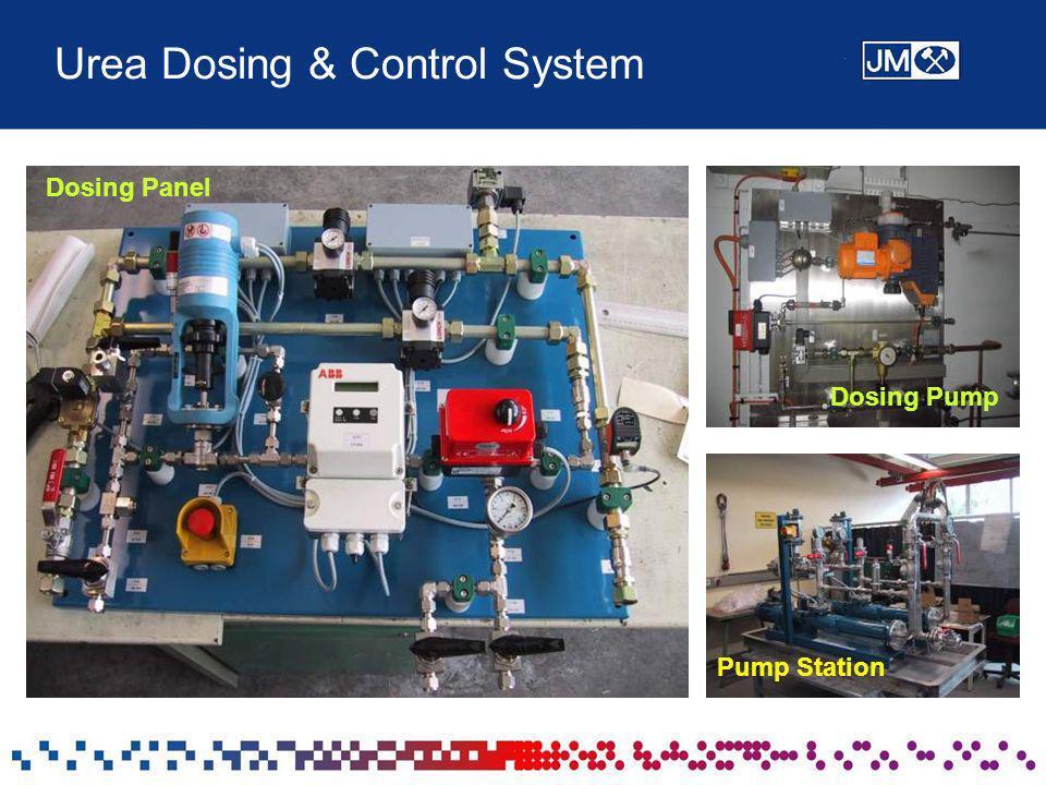 Urea Dosing & Control System Pump Station Dosing Pump Dosing Panel