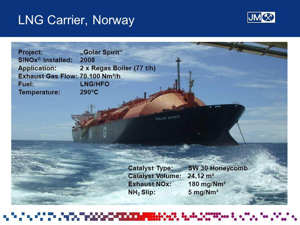 LNG Carrier, Norway Catalyst Type: SW 30 Honeycomb Catalyst Volume: 24,12 m³ Exhaust NOx:180 mg/Nm³ NH 3 Slip:5 mg/Nm³ Project: Golar Spirit SINOx ® I