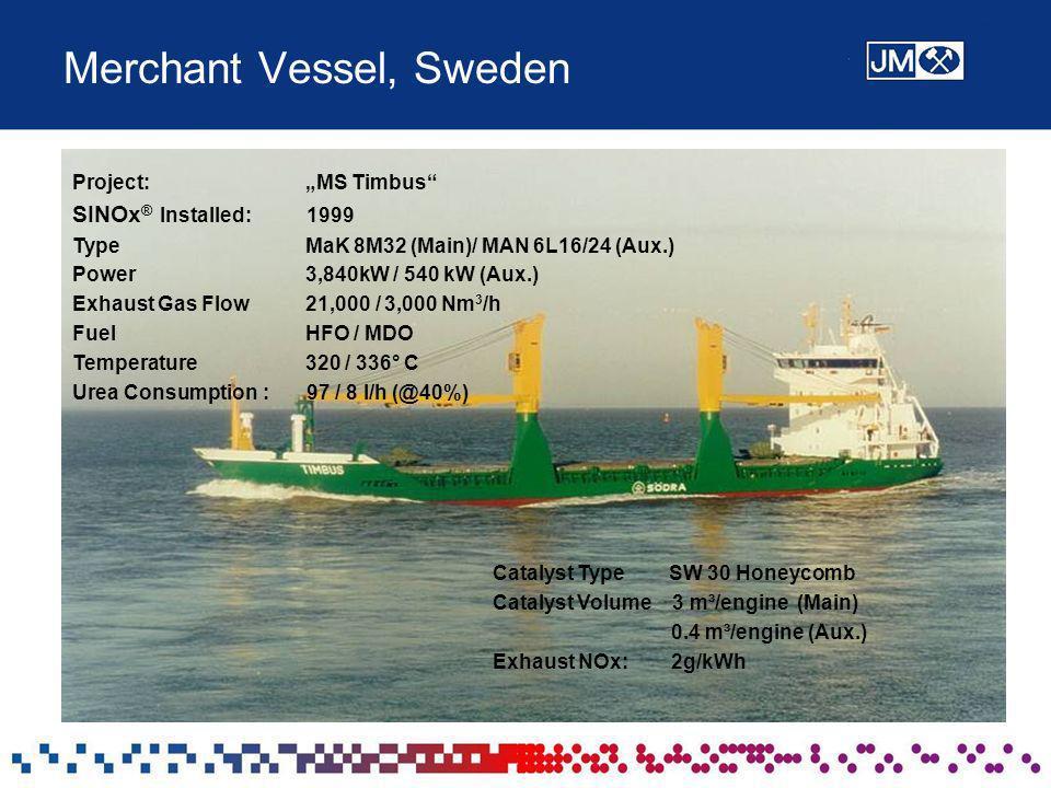 Merchant Vessel, Sweden Project: MS Timbus SINOx ® Installed: 1999 Type MaK 8M32 (Main)/ MAN 6L16/24 (Aux.) Power 3,840kW / 540 kW (Aux.) Exhaust Gas Flow 21,000 / 3,000 Nm 3 /h Fuel HFO / MDO Temperature 320 / 336° C Urea Consumption : 97 / 8 l/h (@40%) Catalyst Type SW 30 Honeycomb Catalyst Volume 3 m³/engine (Main) 0.4 m³/engine (Aux.) Exhaust NOx: 2g/kWh