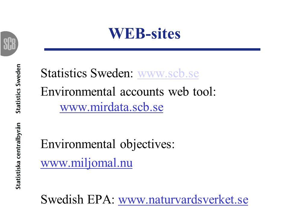 Statistics Sweden: www.scb.sewww.scb.se Environmental accounts web tool: www.mirdata.scb.se Environmental objectives: www.miljomal.nu Swedish EPA: www