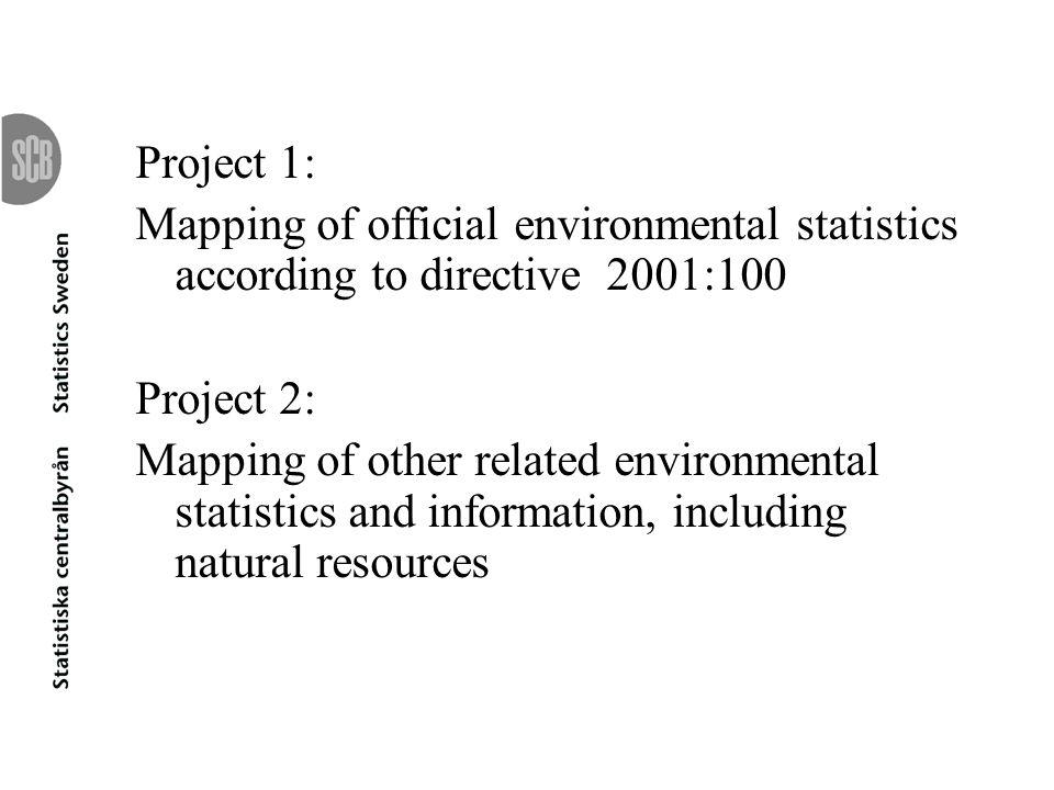 Statistics Sweden: www.scb.sewww.scb.se Environmental accounts web tool: www.mirdata.scb.se Environmental objectives: www.miljomal.nu Swedish EPA: www.naturvardsverket.se WEB-sites