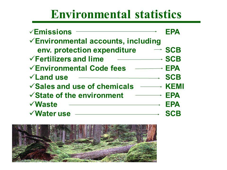 EmissionsEPA Environmental accounts, including env. protection expenditureSCB Fertilizers and limeSCB Environmental Code feesEPA Land useSCB Sales and