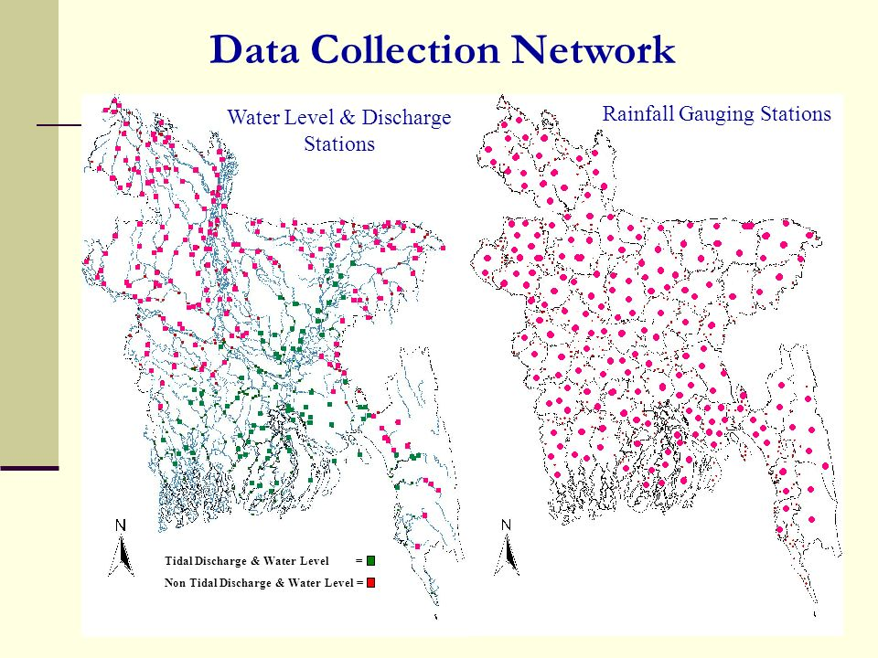 Data Collection Network Rainfall Gauging Stations Water Level & Discharge Stations Tidal Discharge & Water Level = Non Tidal Discharge & Water Level =