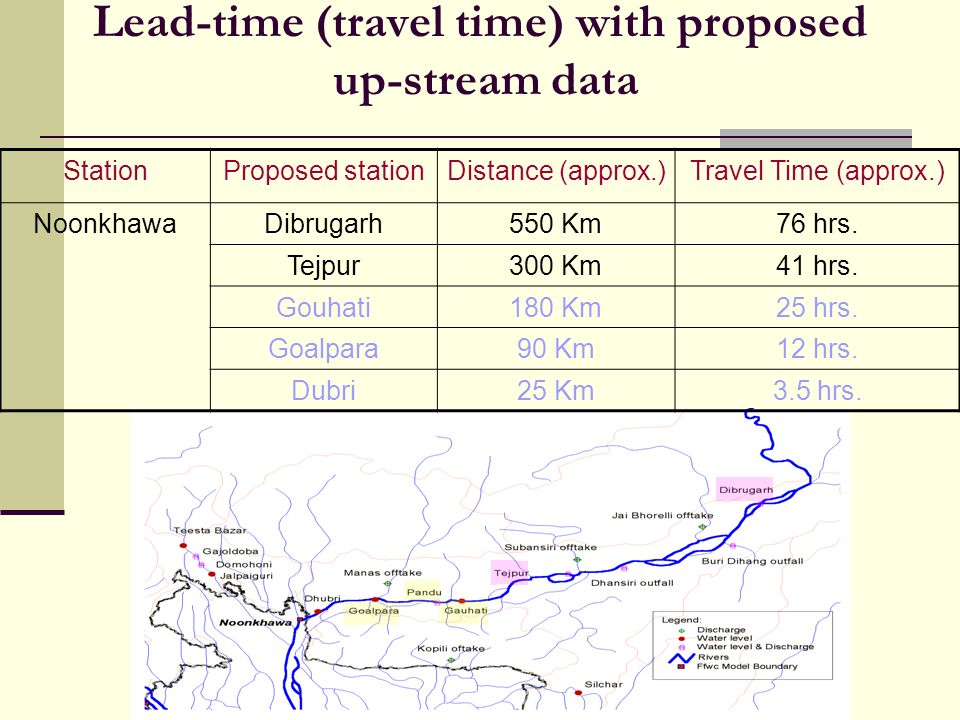 Lead-time (travel time) with proposed up-stream data StationProposed stationDistance (approx.)Travel Time (approx.) NoonkhawaDibrugarh550 Km76 hrs.