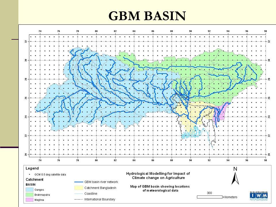 GBM BASIN