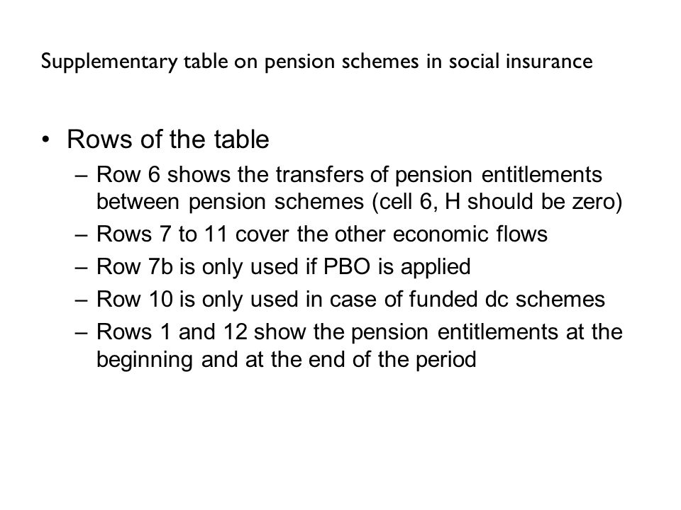 Supplementary table on pension schemes in social insurance Rows of the table –Row 6 shows the transfers of pension entitlements between pension schemes (cell 6, H should be zero) –Rows 7 to 11 cover the other economic flows –Row 7b is only used if PBO is applied –Row 10 is only used in case of funded dc schemes –Rows 1 and 12 show the pension entitlements at the beginning and at the end of the period
