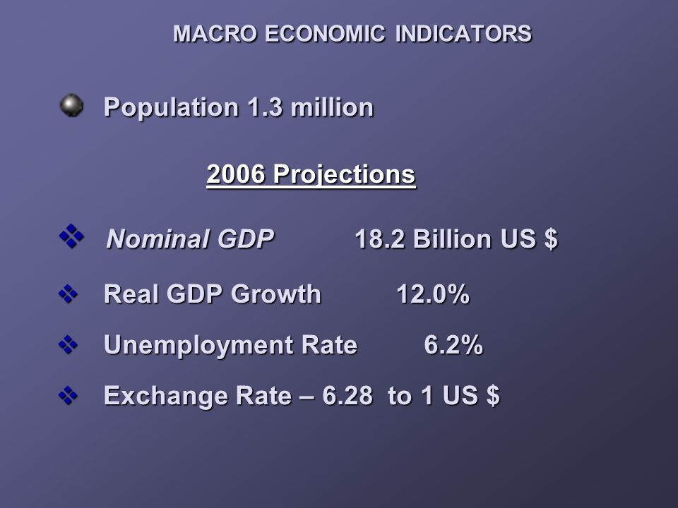 MACRO ECONOMIC INDICATORS MACRO ECONOMIC INDICATORS Population 1.3 million Population 1.3 million 2006 Projections 2006 Projections Nominal GDP 18.2 Billion US $ Nominal GDP 18.2 Billion US $ Real GDP Growth 12.0% Real GDP Growth 12.0% Unemployment Rate 6.2% Unemployment Rate 6.2% Exchange Rate – 6.28 to 1 US $ Exchange Rate – 6.28 to 1 US $