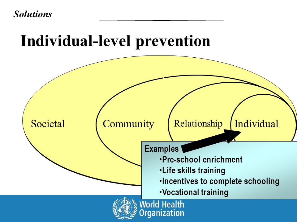Individual-level prevention Individual Relationship CommunitySocietal Solutions Examples Pre-school enrichment Life skills training Incentives to complete schooling Vocational training