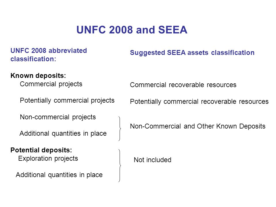 UNFC 2008 and SEEA UNFC 2008 abbreviated classification: Known deposits: Commercial projects Potentially commercial projects Non-commercial projects Additional quantities in place Potential deposits: Exploration projects Additional quantities in place Suggested SEEA assets classification Commercial recoverable resources Potentially commercial recoverable resources Non-Commercial and Other Known Deposits Not included