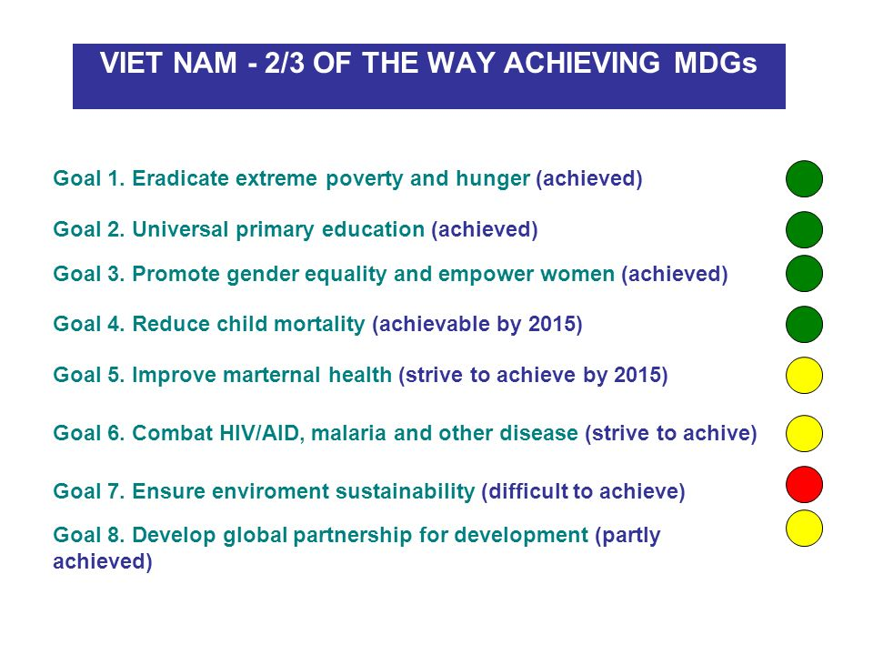 VIET NAM - 2/3 OF THE WAY ACHIEVING MDGs Goal 1. Eradicate extreme poverty and hunger (achieved) Goal 2. Universal primary education (achieved) Goal 3