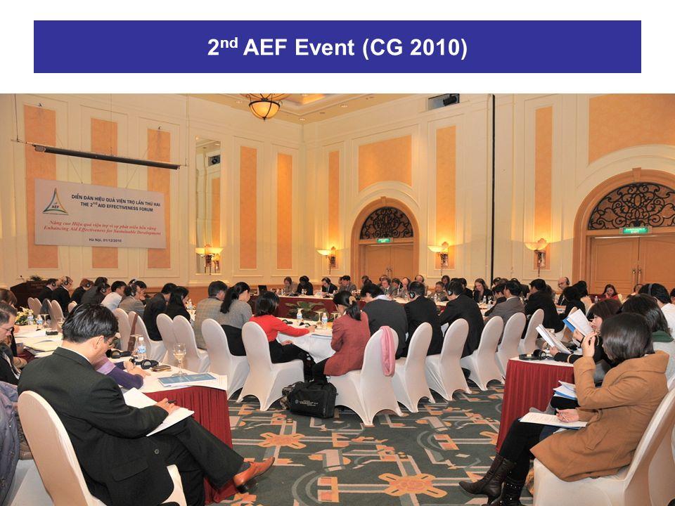 2 nd AEF Event (CG 2010)