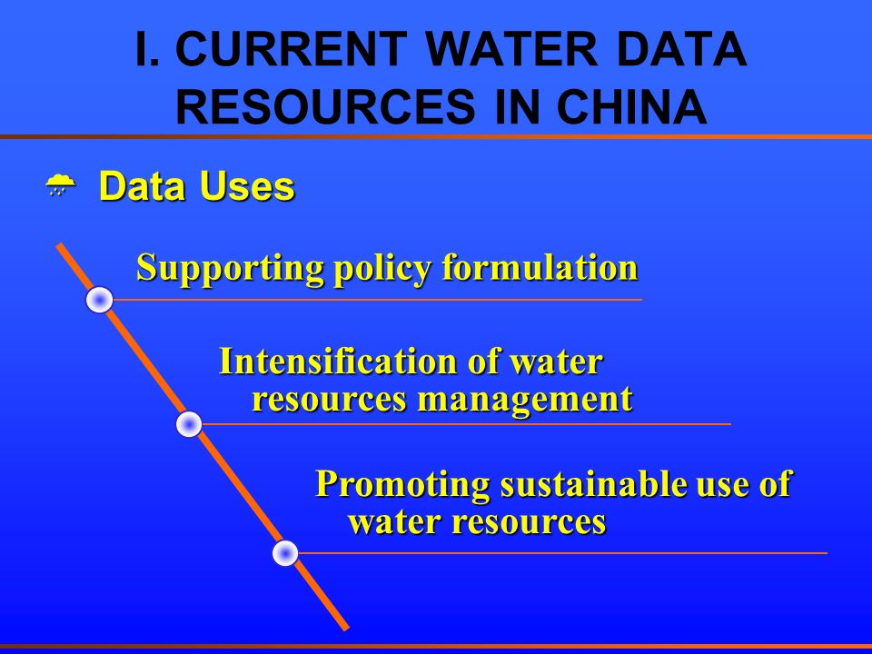 I. CURRENT WATER DATA RESOURCES IN CHINA Data Uses Data Uses Supporting policy formulation Intensification of water resources management Promoting sus