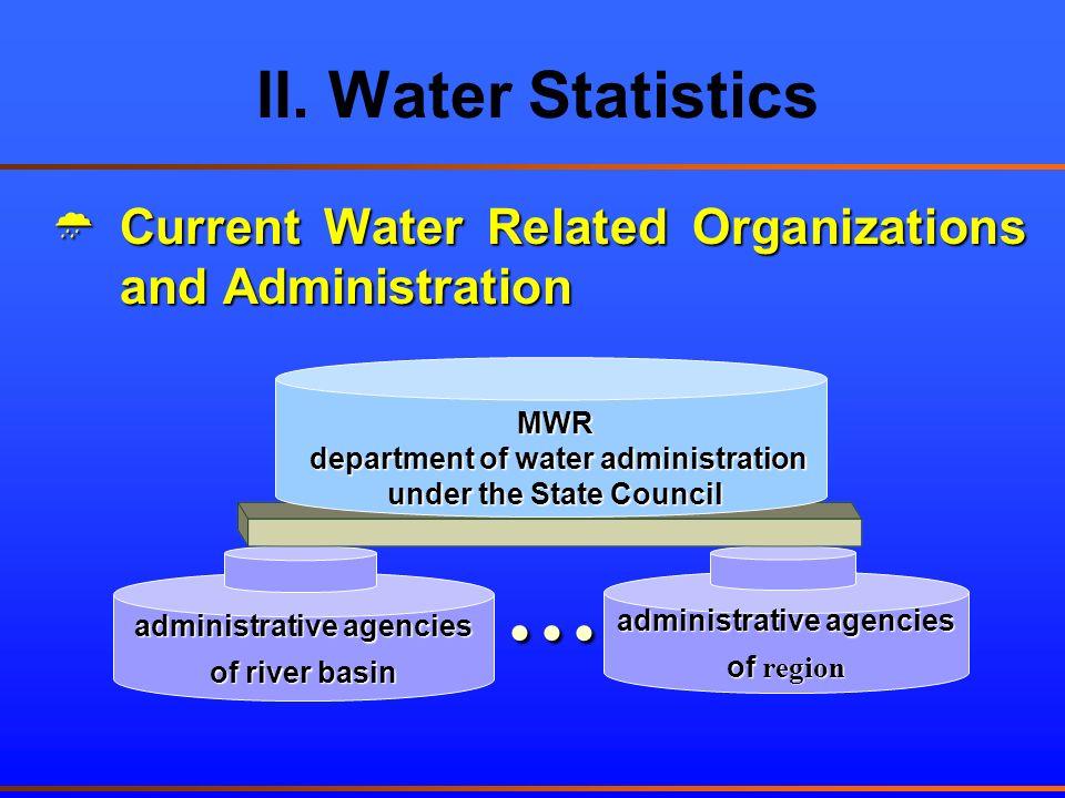 II. Water Statistics Current Water Related Organizations and Administration Current Water Related Organizations and Administration administrative agen