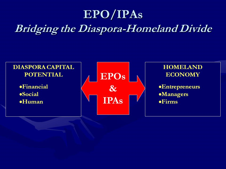 EPO/IPAs Bridging the Diaspora-Homeland Divide DIASPORA CAPITAL POTENTIAL Financial Social Human HOMELAND ECONOMY Entrepreneurs Managers Firms EPOs & IPAs