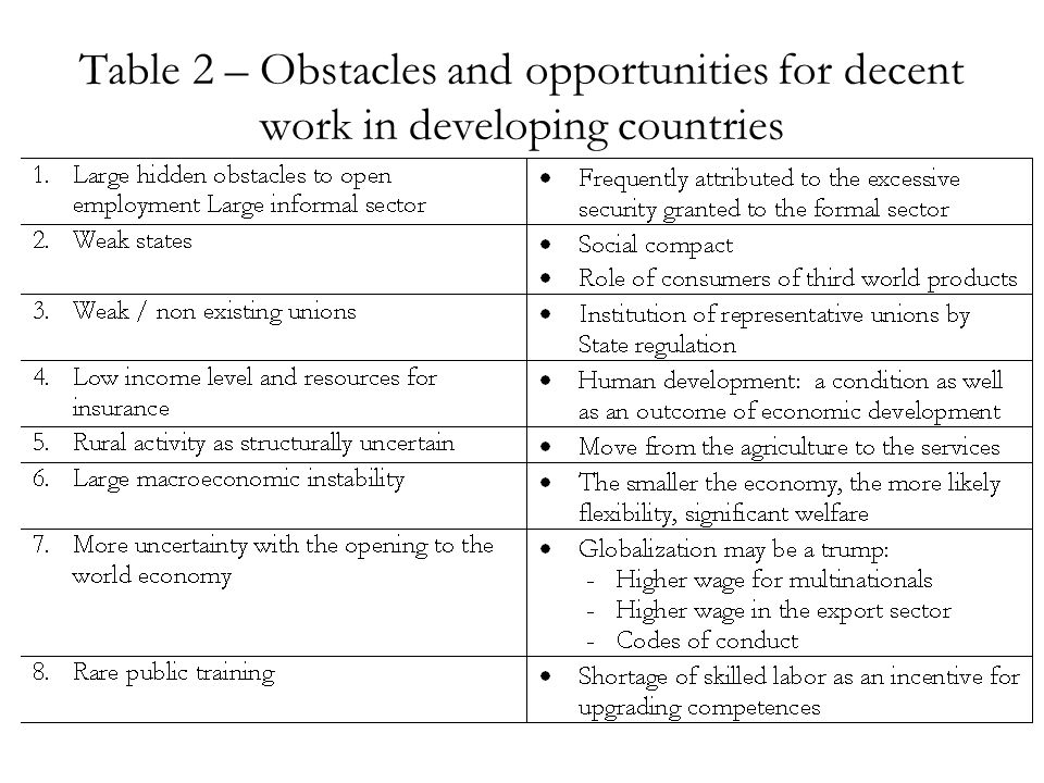Table 2 – Obstacles and opportunities for decent work in developing countries