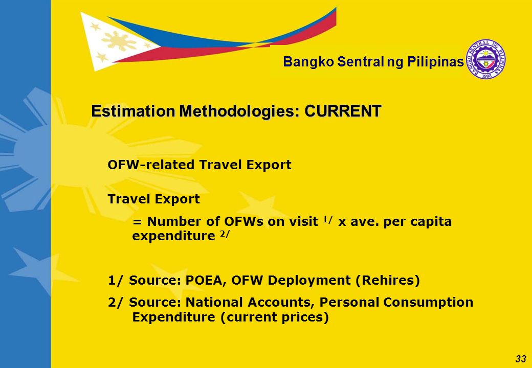 33 Bangko Sentral ng Pilipinas OFW-related Travel Export Travel Export = Number of OFWs on visit 1/ x ave. per capita expenditure 2/ 1/ Source: POEA,