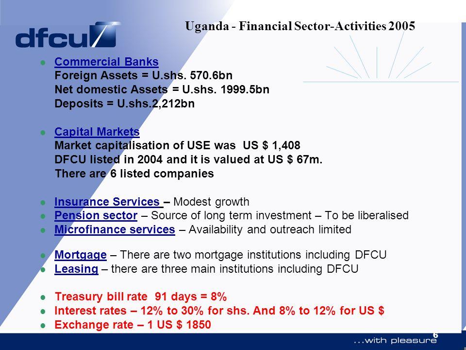6 Commercial Banks Foreign Assets = U.shs. 570.6bn Net domestic Assets = U.shs. 1999.5bn Deposits = U.shs.2,212bn Capital Markets Market capitalisatio