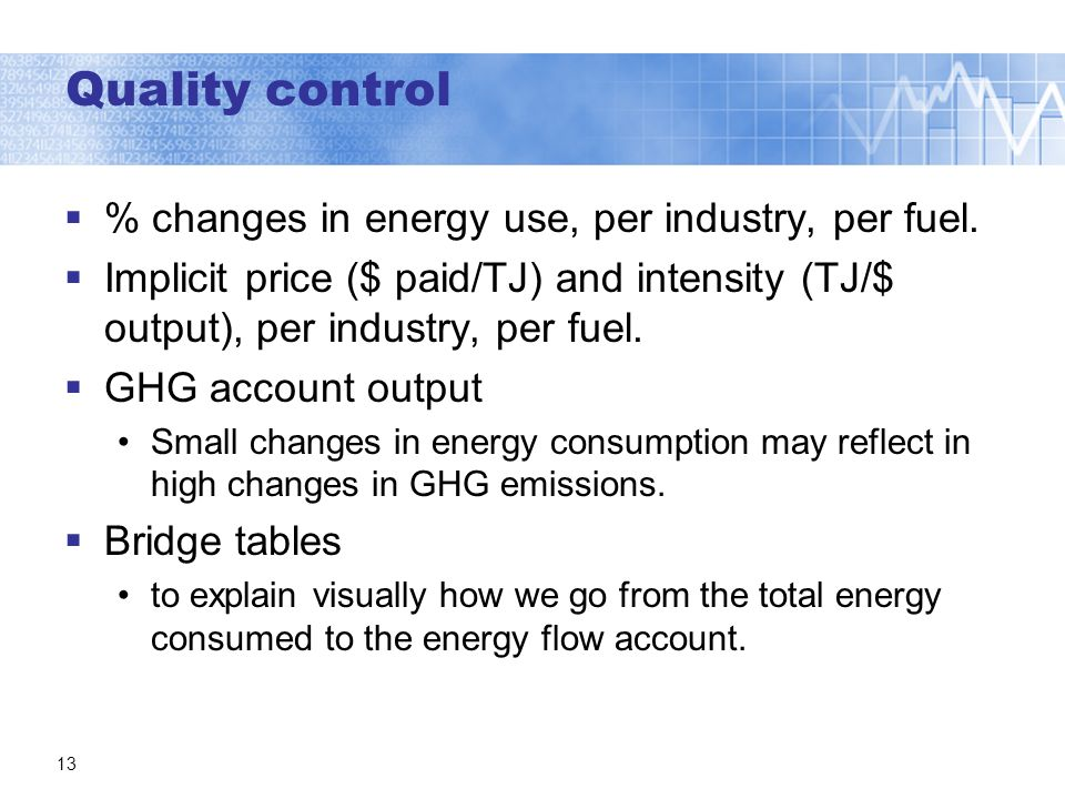 Quality control % changes in energy use, per industry, per fuel.