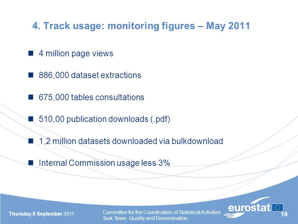 19 4. Track usage: monitoring figures – May 2011 4 million page views 886,000 dataset extractions 675,000 tables consultations 510,00 publication down