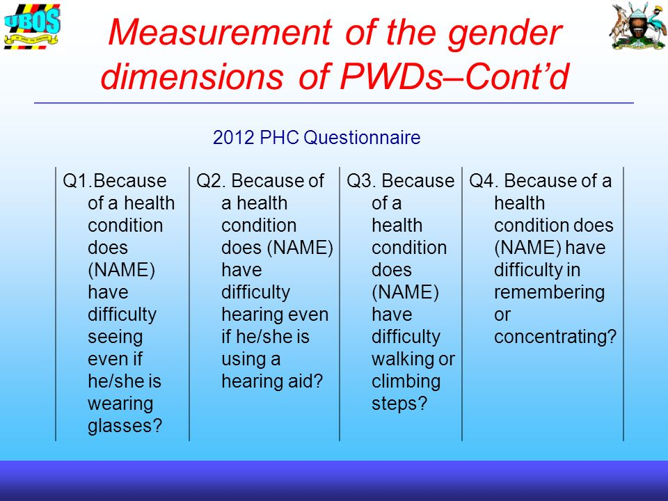 Measurement of the gender dimensions of PWDs–Contd Q1.Because of a health condition does (NAME) have difficulty seeing even if he/she is wearing glasses.