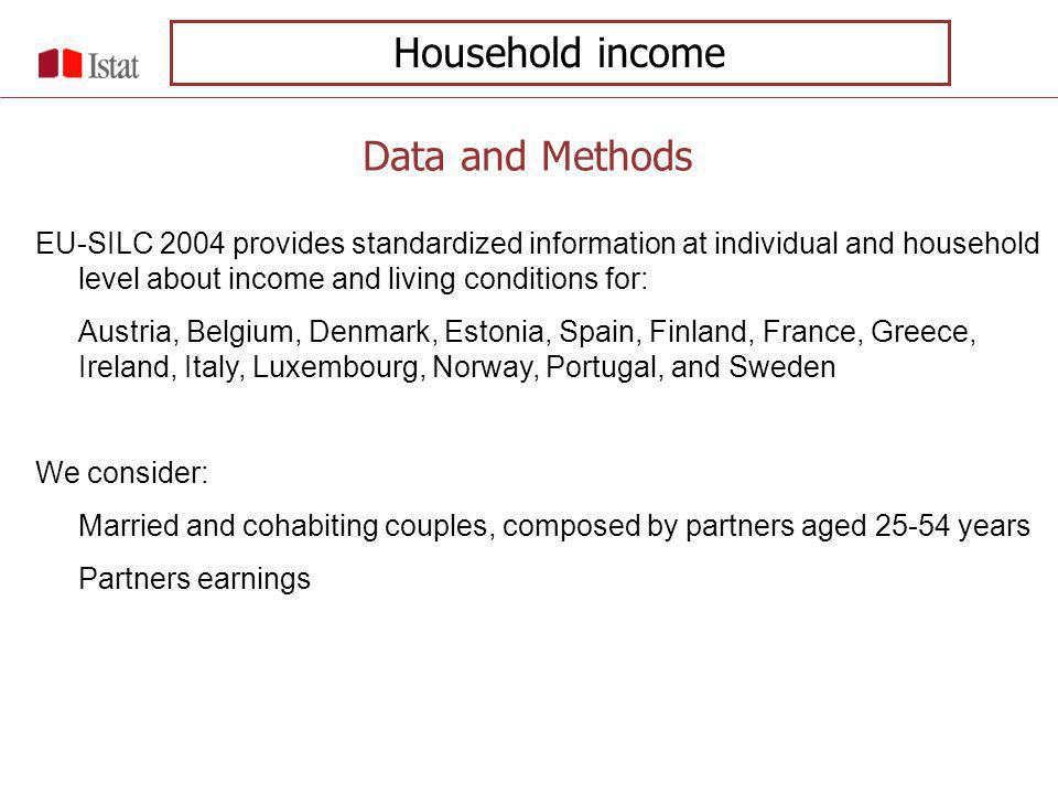 EU-SILC 2004 provides standardized information at individual and household level about income and living conditions for: Austria, Belgium, Denmark, Estonia, Spain, Finland, France, Greece, Ireland, Italy, Luxembourg, Norway, Portugal, and Sweden We consider: Married and cohabiting couples, composed by partners aged 25-54 years Partners earnings Data and Methods Household income