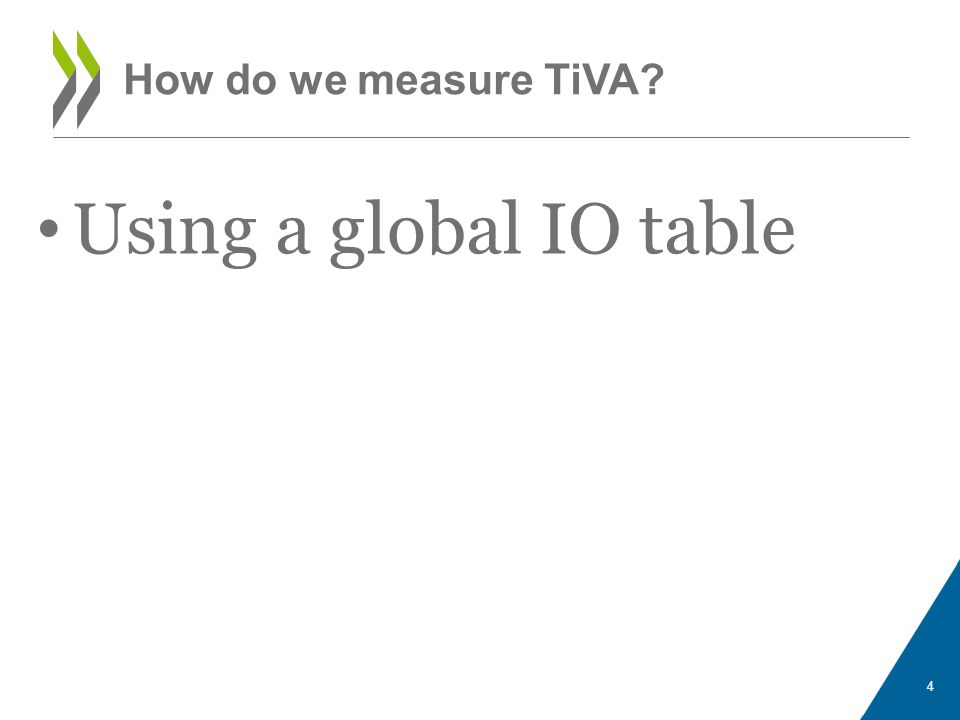 How do we measure TiVA? Using a global IO table 4