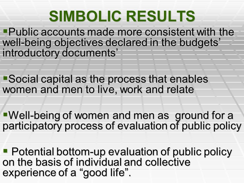 SIMBOLIC RESULTS Public accounts made more consistent with the well-being objectives declared in the budgets introductory documents Public accounts made more consistent with the well-being objectives declared in the budgets introductory documents Social capital as the process that enables women and men to live, work and relate Social capital as the process that enables women and men to live, work and relate Well-being of women and men as ground for a participatory process of evaluation of public policy Well-being of women and men as ground for a participatory process of evaluation of public policy Potential bottom-up evaluation of public policy on the basis of individual and collective experience of a good life.