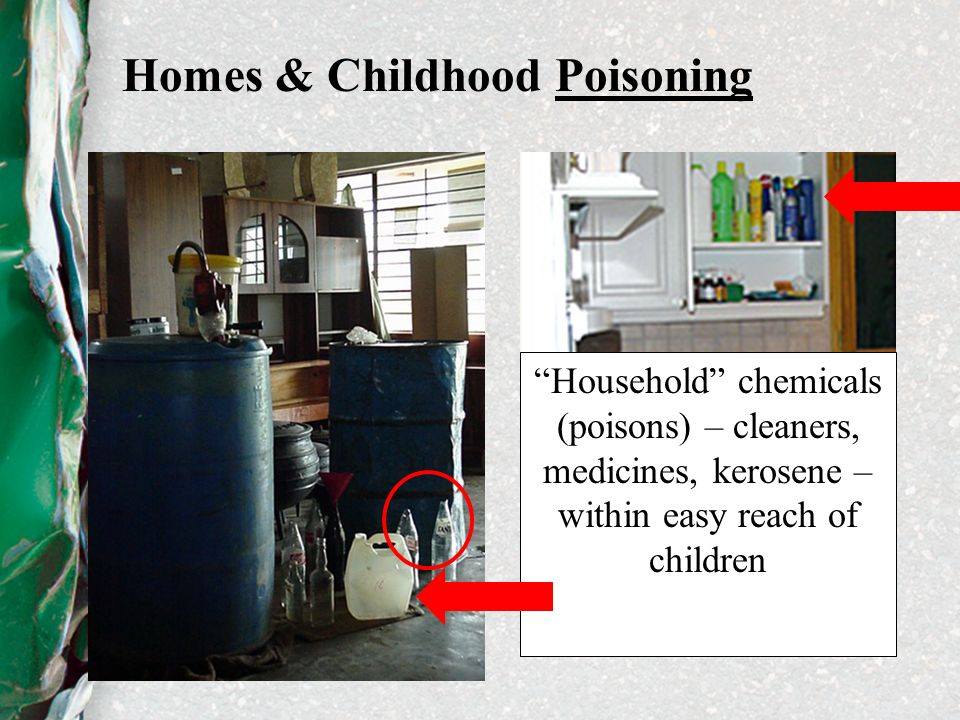 Homes & Childhood Poisoning Household chemicals (poisons) – cleaners, medicines, kerosene – within easy reach of children
