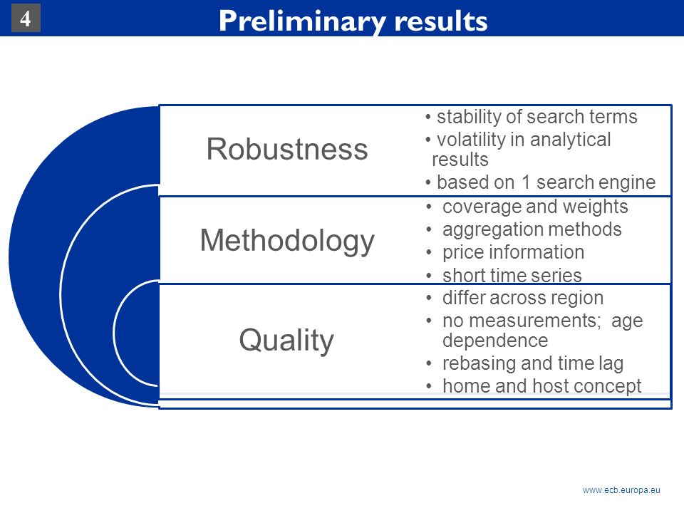 Rubric www.ecb.europa.eu 4 Robustness Methodology Quality stability of search terms volatility in analytical results based on 1 search engine coverage and weights aggregation methods price information short time series differ across region no measurements; age dependence rebasing and time lag home and host concept Preliminary results